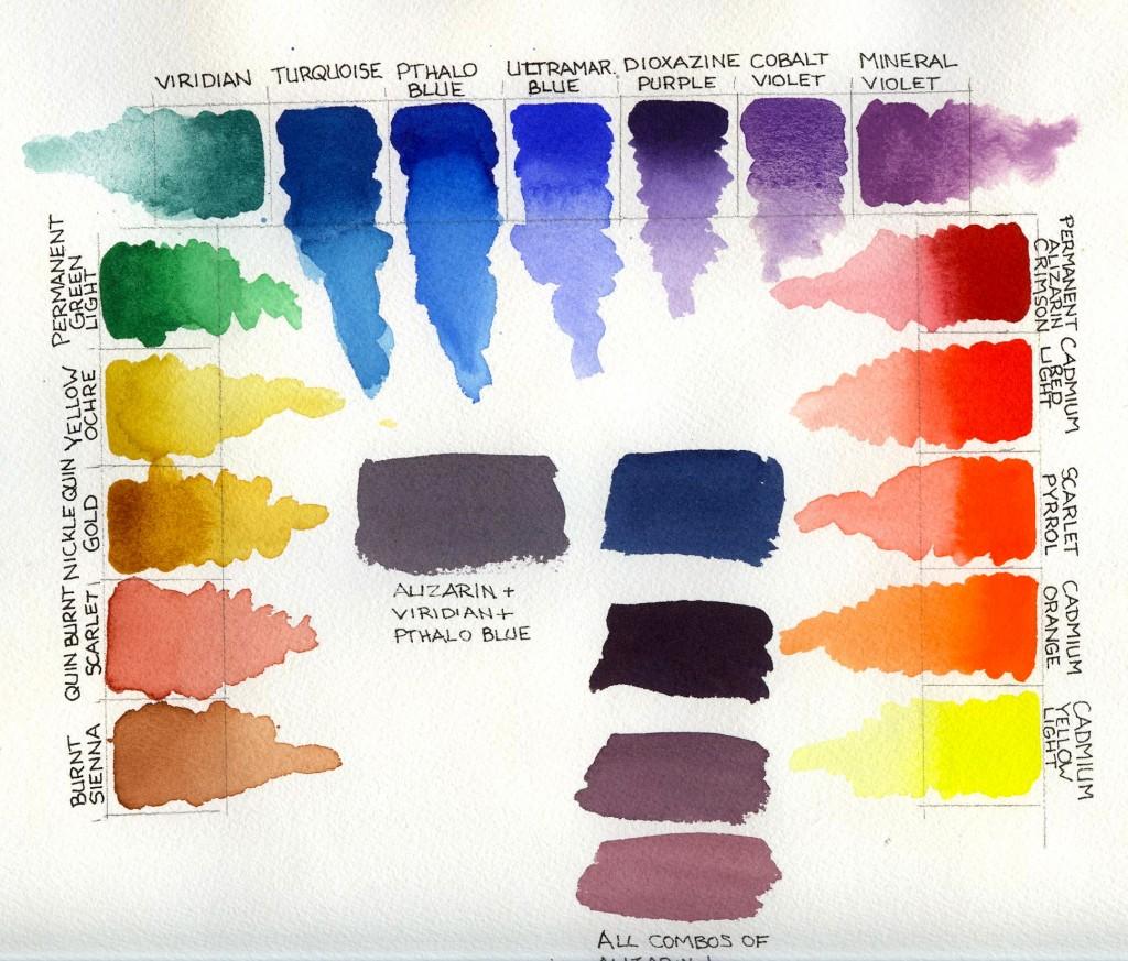 quiller-palette